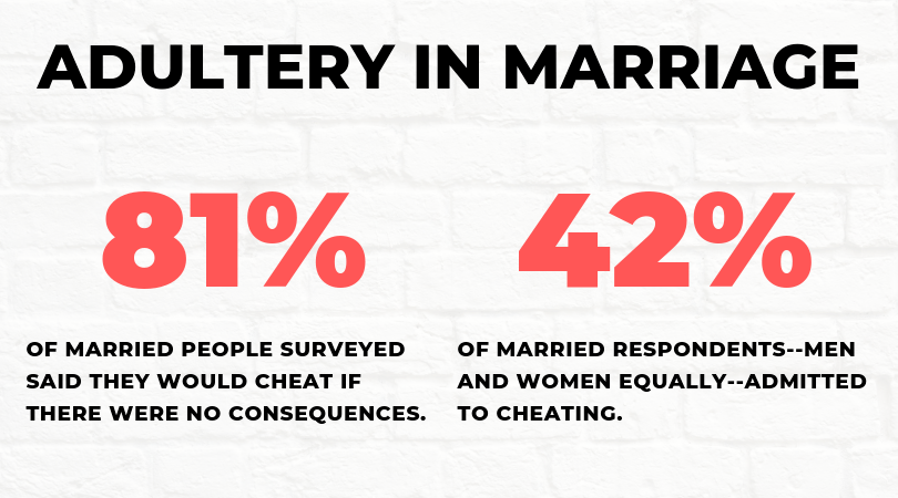 Does Adultery Matter in a California Divorce? | Santa