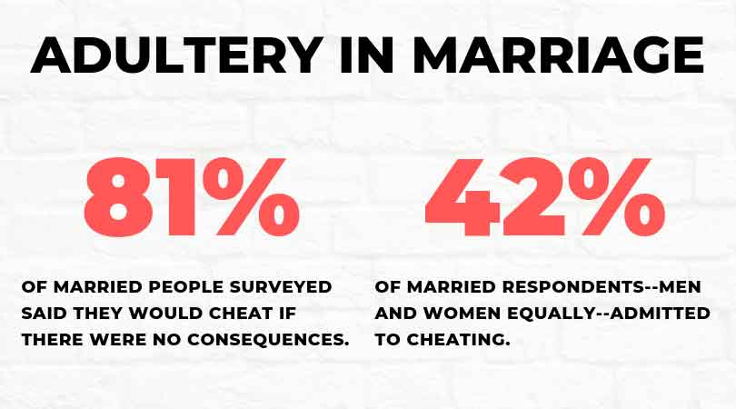 adultery-and-marriage